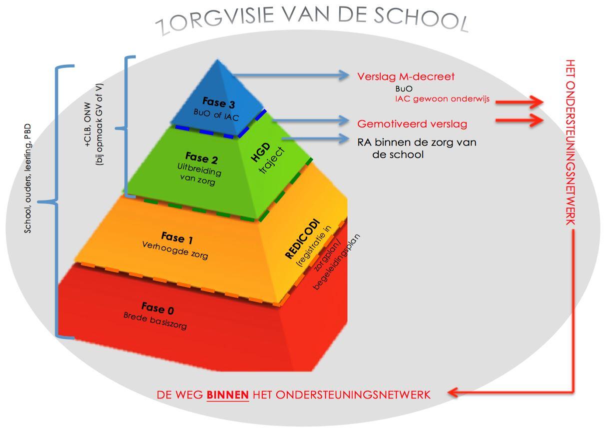 Info Ondersteuningsnetwerk Limburg